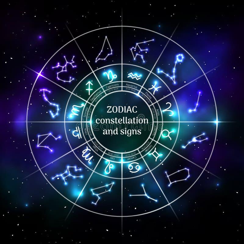 Tierkreiskreis mit Astrologiesymbolen in der Neonart lizenzfreie abbildung