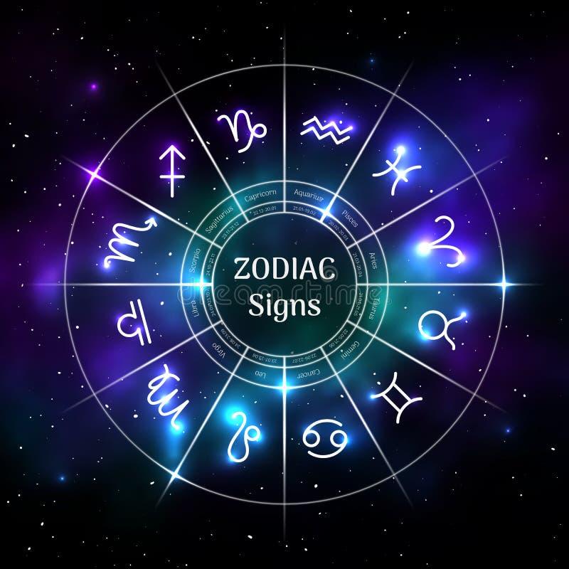 Tierkreiskreis mit astrologischen Symbolen vektor abbildung