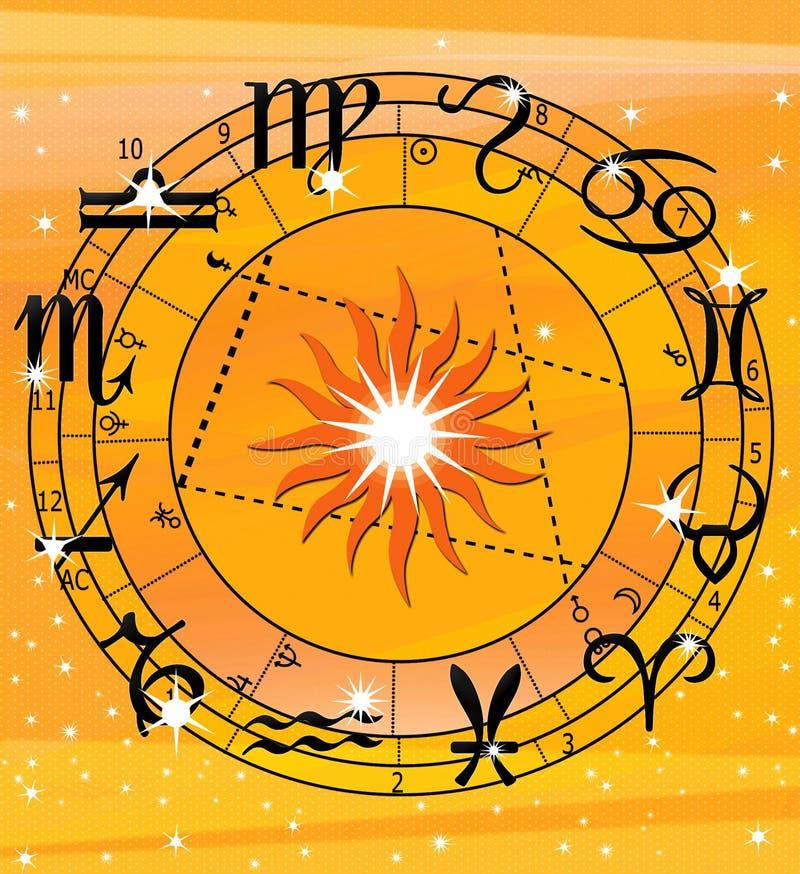 Horoskop Seriös