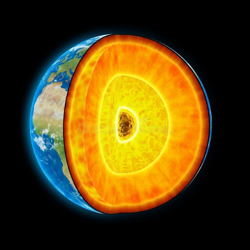 Tierra cortada ilustración del vector