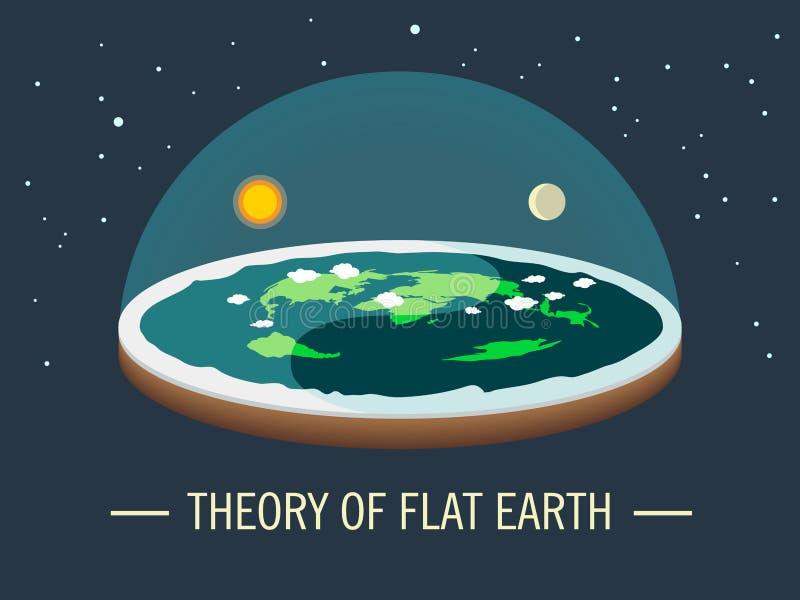 Tierra plana con la atmósfera con el sol y la luna Creencia antigua en globo plano en la forma de disco ilustración del vector
