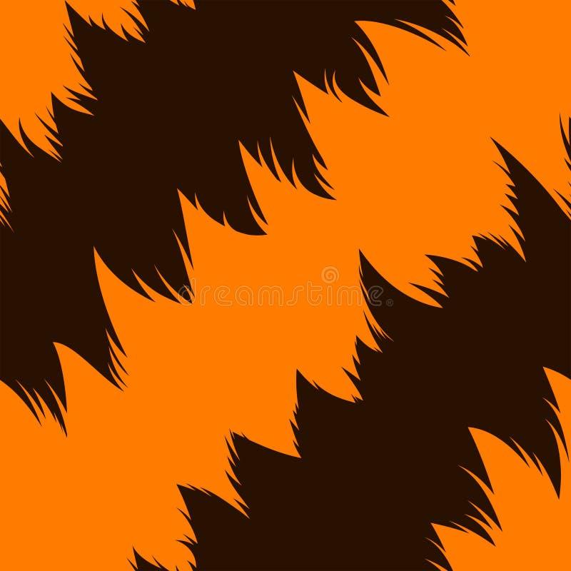 Tiger stripe skin