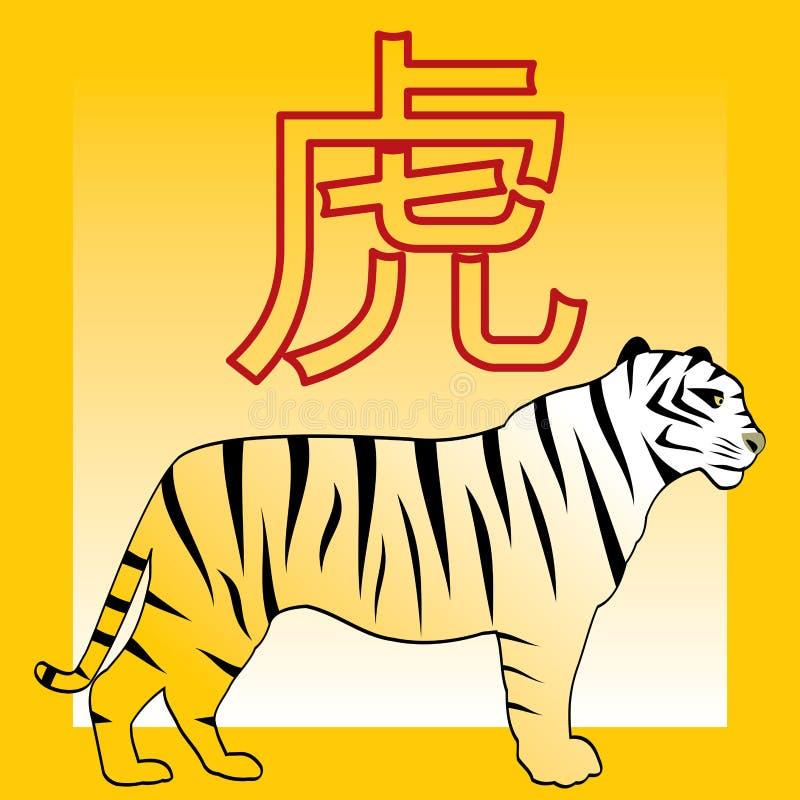 tiger und japanisches und chinesisches horoskop hieroglyp vektor abbildung illustration von. Black Bedroom Furniture Sets. Home Design Ideas