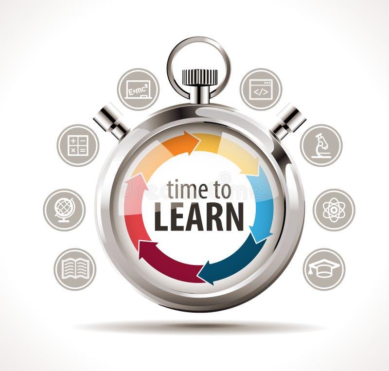 Tijd om concept - chronometer met schoolsymbolen te leren - biologie, chemie, fysica, wiskunde, literatuur, aardrijkskunde vector illustratie