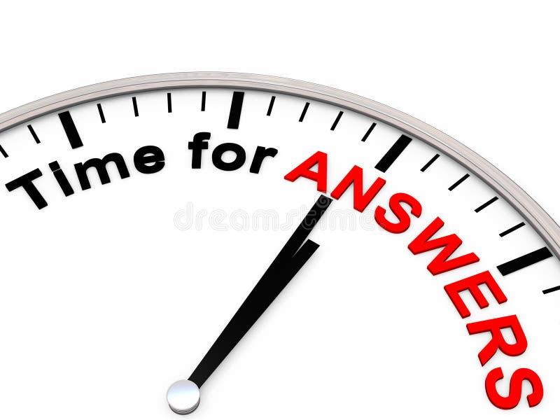 Tijd voor Antwoorden royalty-vrije illustratie