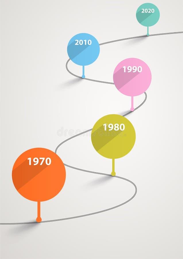 Tijdelijke chronologie met wijzers tegen jaren vector illustratie