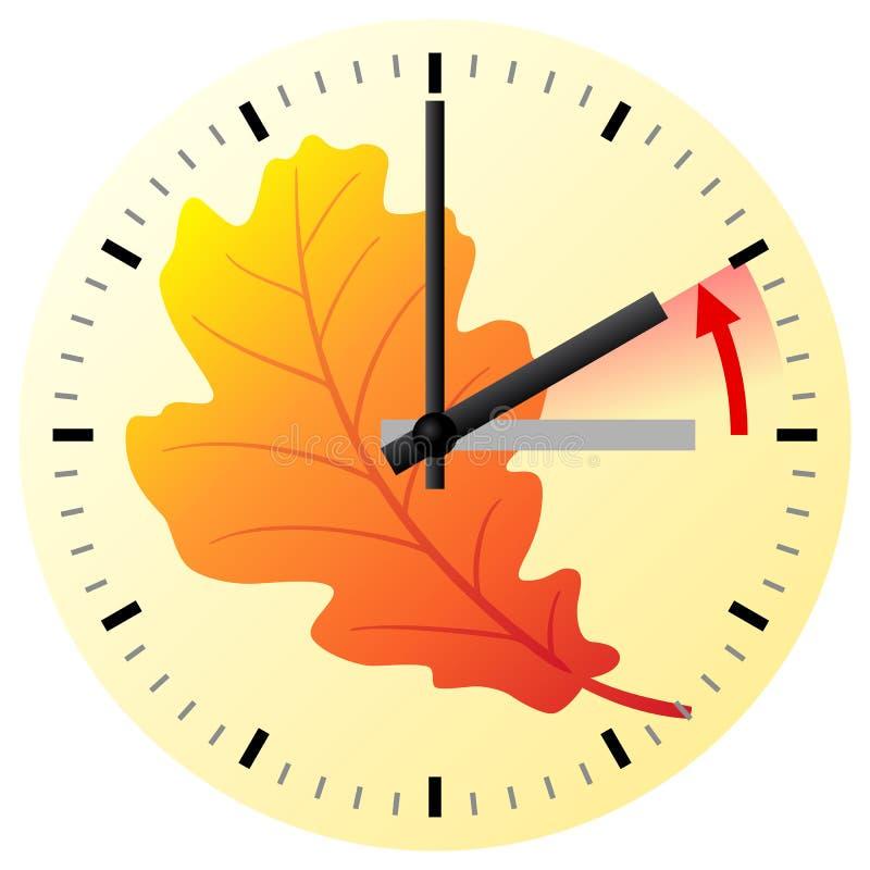 Tijdverandering in zonetijd stock illustratie