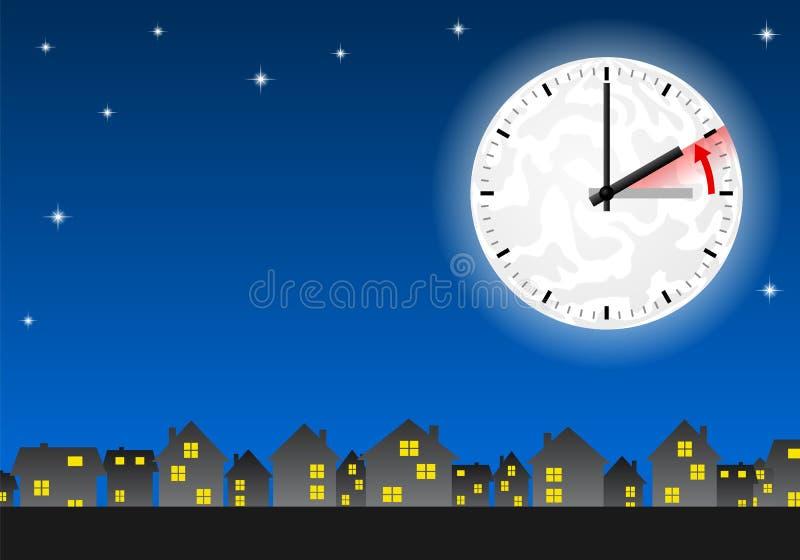 Tijdverandering in zonetijd vector illustratie