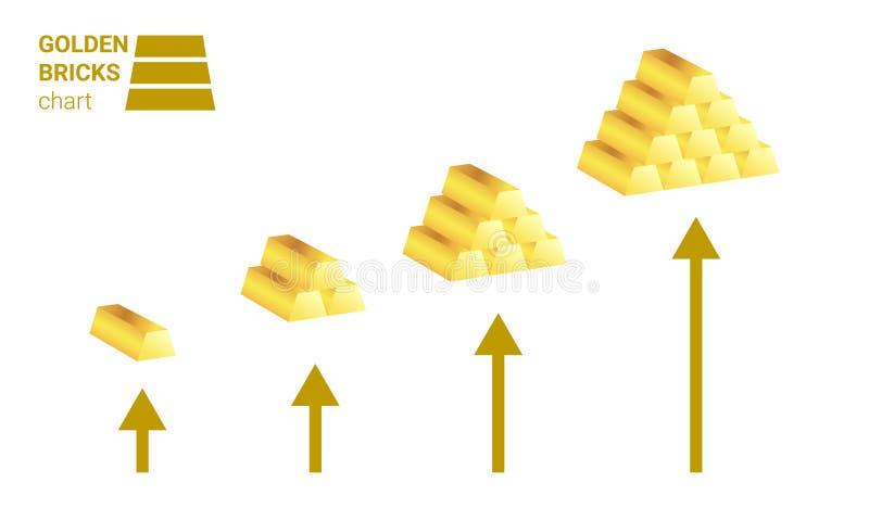 Tijolos dourados que crescem o vetor da carta com as setas no backgrou branco ilustração stock