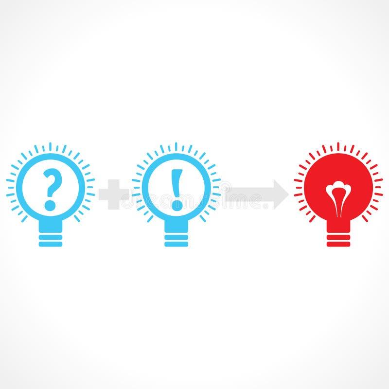 Tillägget av förvirring och att tänka skapar ny idé stock illustrationer
