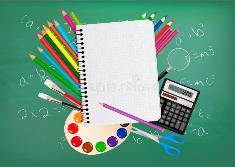 tillbaka anteckningsbokskolatillförsel till