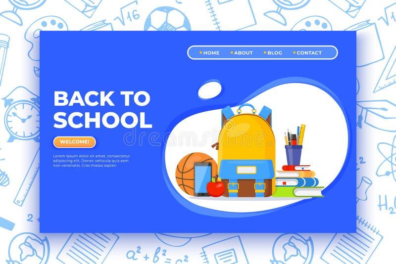 tillbaka banerskola till Ryggsäck, basketboll, penna och skolatillförsel på färgrik bakgrund tillbaka skola till vektor illustrationer