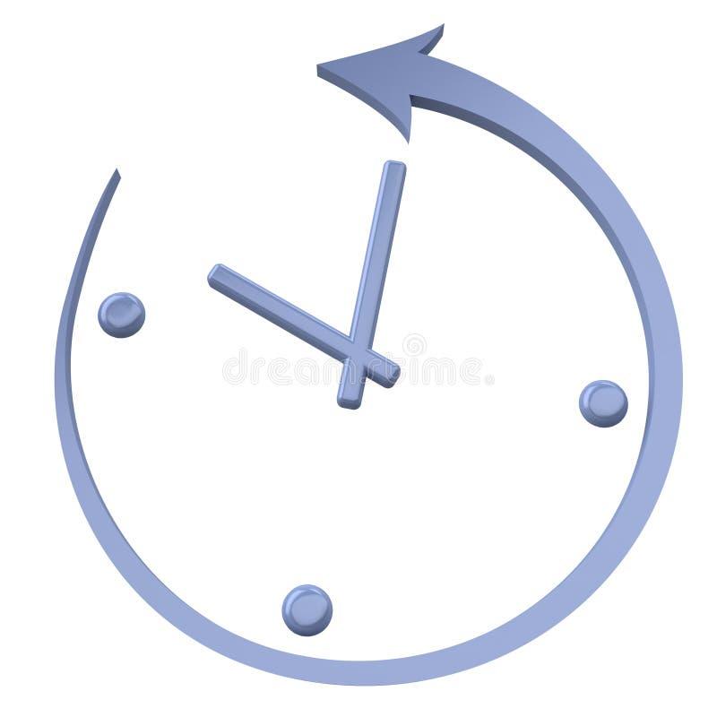 tillbaka klockavänd royaltyfri illustrationer