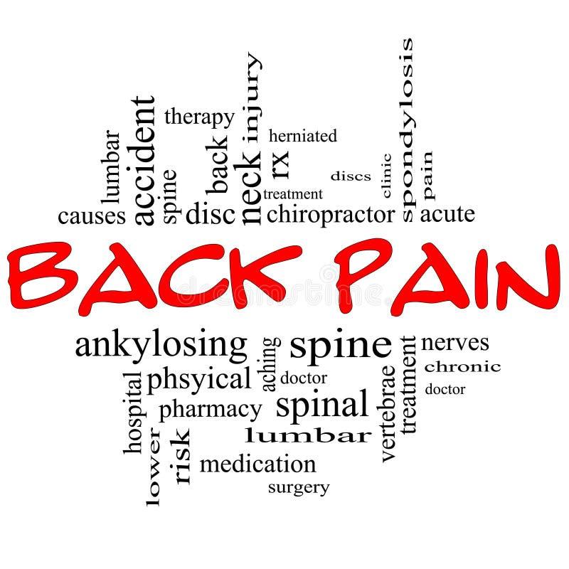 Tillbaka smärta ordmolnbegreppet i svart & rött stock illustrationer