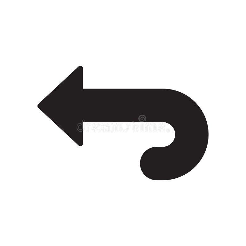 Tillbaka symbolsvektortecken och symbol som isoleras på vit bakgrund, tillbaka logobegrepp royaltyfri illustrationer