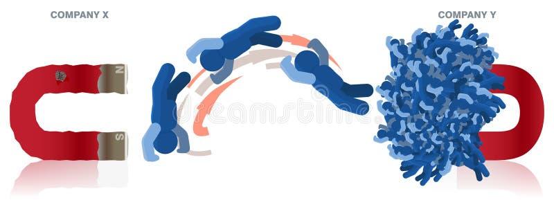 tilldragning av den headhunting magneten för kandidatföretag vektor illustrationer
