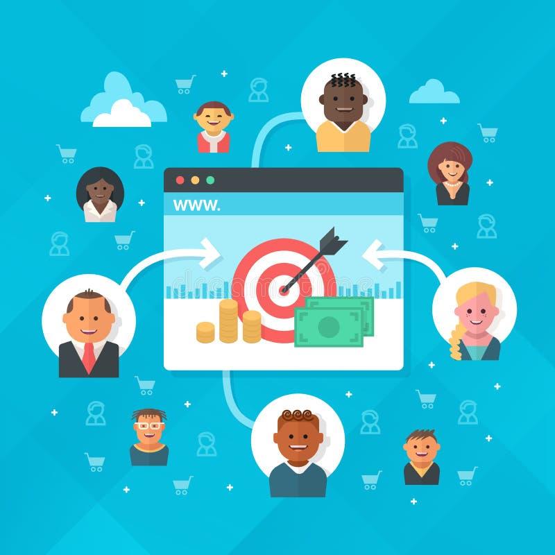 Tilldragning av kunder till websiten royaltyfri illustrationer