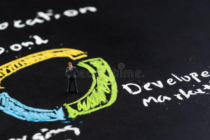 Tillgångtilldelningsledning i investeringbegreppet, miniatyraffärsmanchefanseende på den svart tavlan med pajen för kritateckning arkivfoton