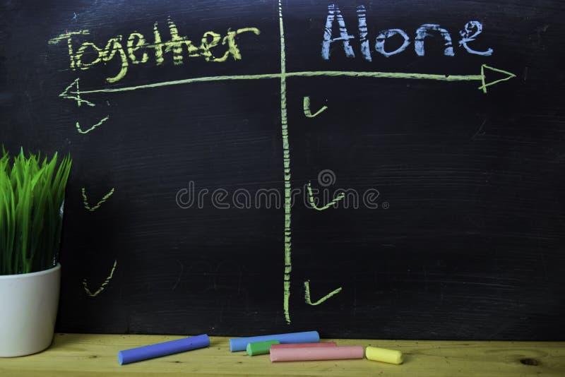 Tillsammans eller bara skriftligt med färgkritabegrepp på svart tavla royaltyfri foto