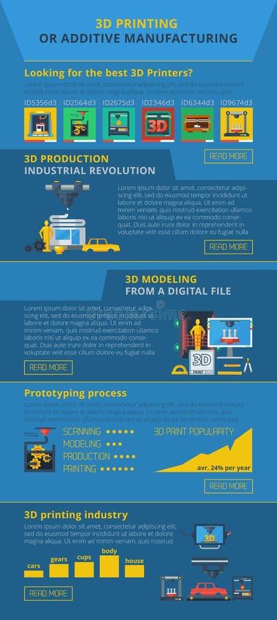 Tillsats som tillverkar 3D som skrivar ut Infographic royaltyfri illustrationer