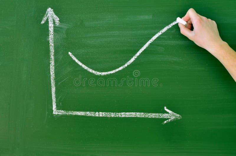 tillväxt för affärsgraf arkivbilder