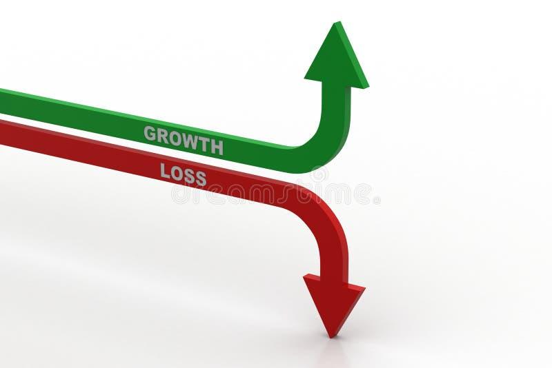 Tillväxt- och förlustpil vektor illustrationer