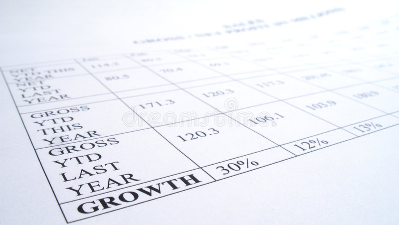 tillväxtpengarrapport arkivfoton