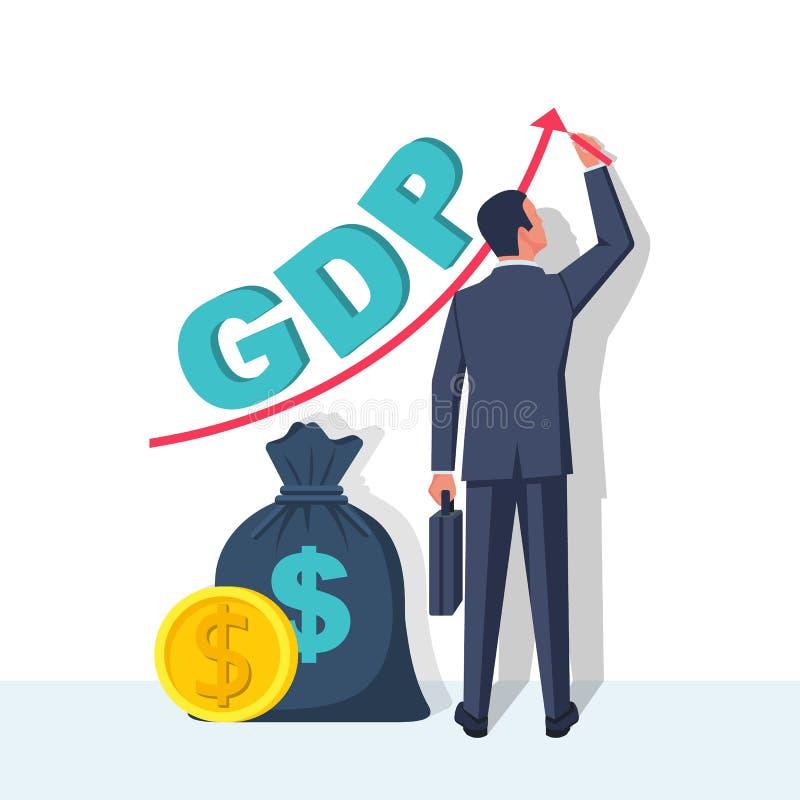 Tillv?xtBNP Regeringbudget, offentliga utgifter royaltyfri illustrationer