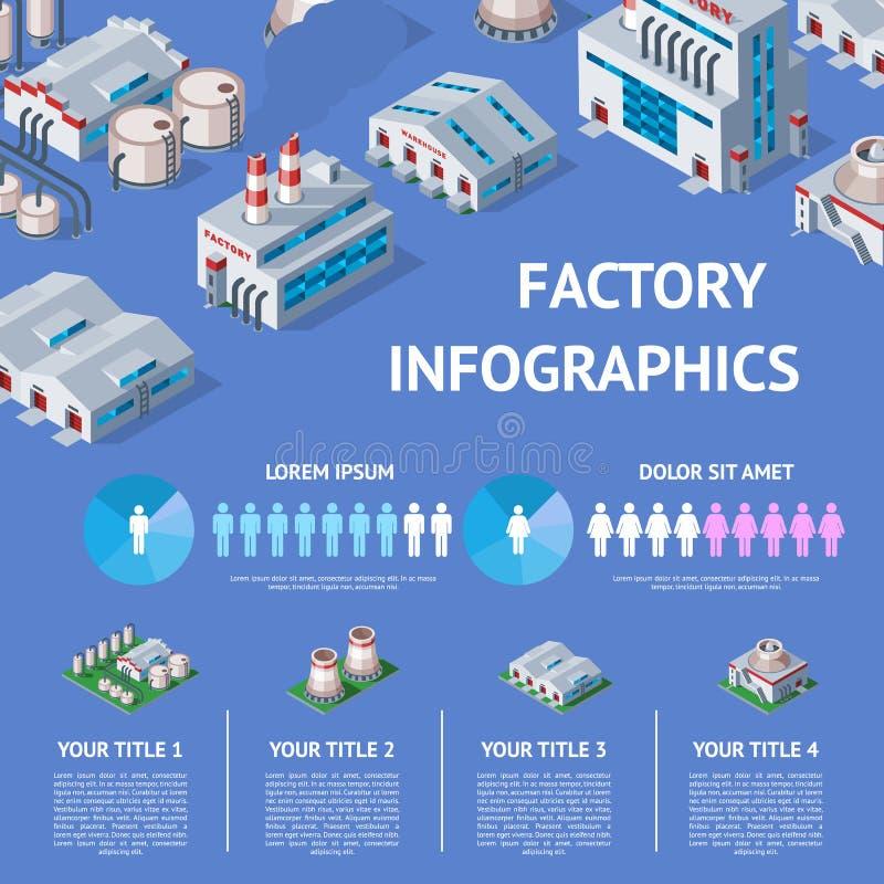 Tillverkning för för fabriksvektorindustribyggnad och bransch med att iscensätta isometrisk infographics för maktillustration vektor illustrationer