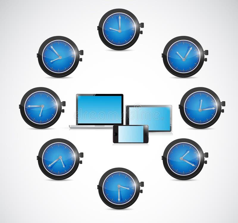 Time around electronics illustration design vector illustration