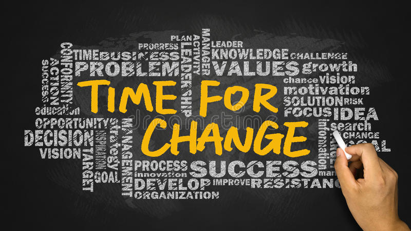 Time for change with related words cloud on blackboard stock images