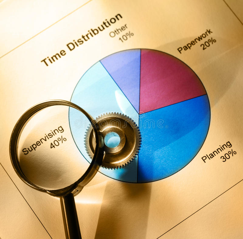 Time distribution diagram with wrench and magnifying glass royalty free stock photography