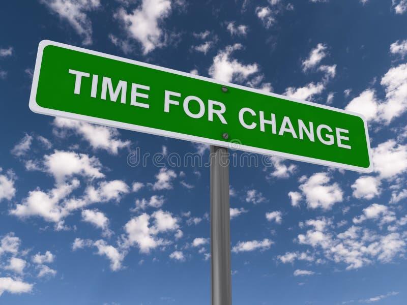 Time för ändringstecken arkivfoton