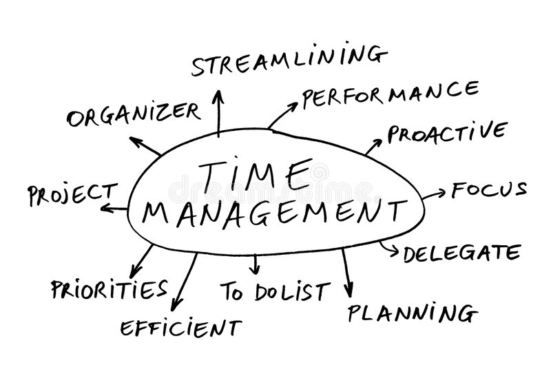 Time management. All possible topics about time management royalty free stock photography