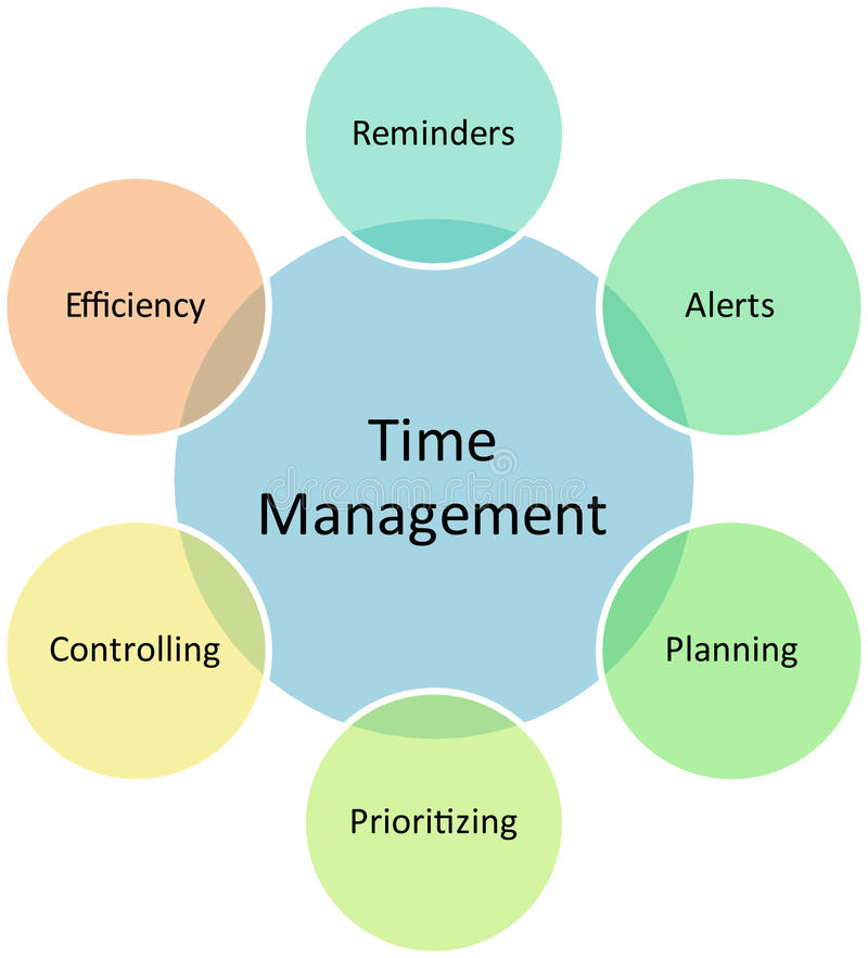 Time management business diagram stock illustration