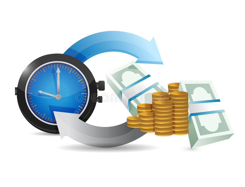 Time and money cycle diagram. Over a white background royalty free illustration