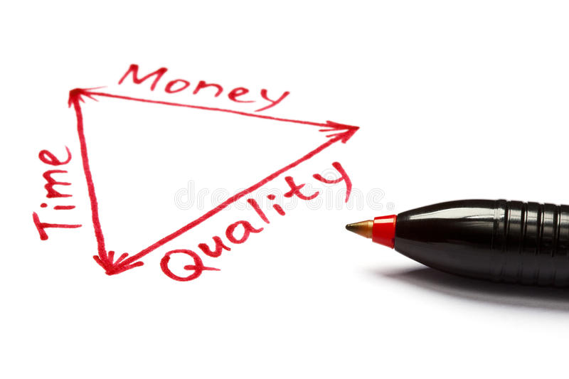 Time, Money and Quality Balance with Red Pen stock photography