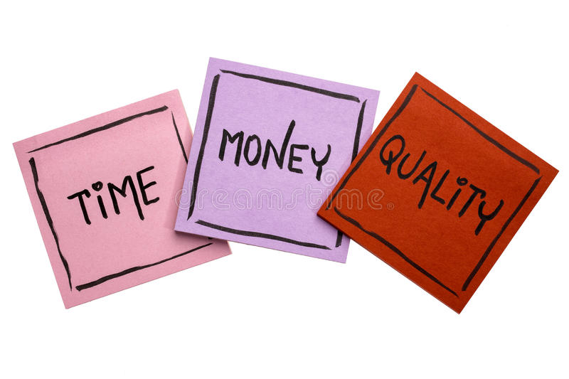 time money quality sticky note set stock photo image of banner
