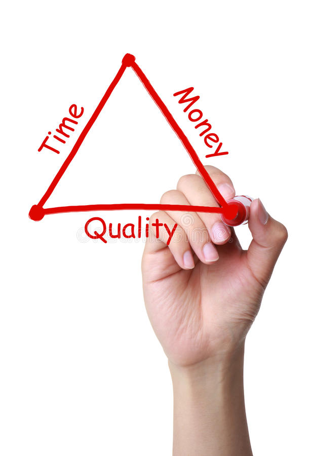 Time Quality and money stock photos