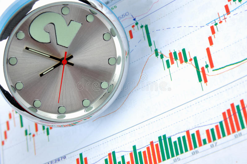 Time and stock wave. A clock and stock chart, shown as stock trend and time, or stock market benefit have related with time royalty free stock image