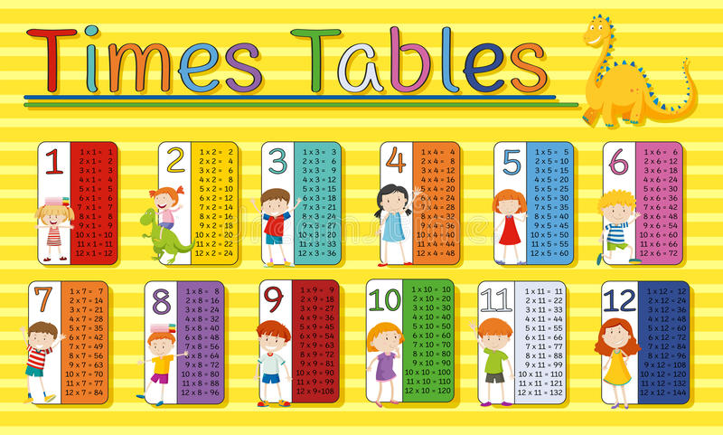 Time tables chart with happy kids on yellow background. Illustration royalty free illustration