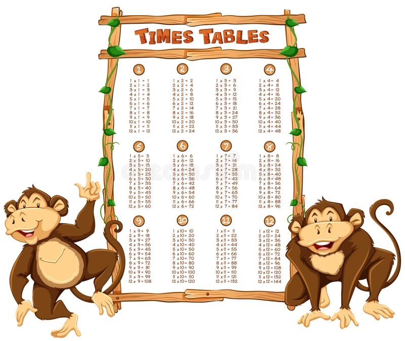 Time tables template with two monkeys. Illustration vector illustration