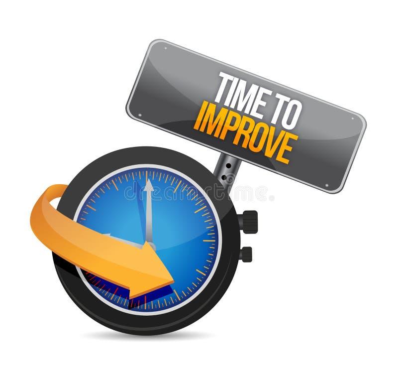 Time to improve watch illustration design royalty free illustration