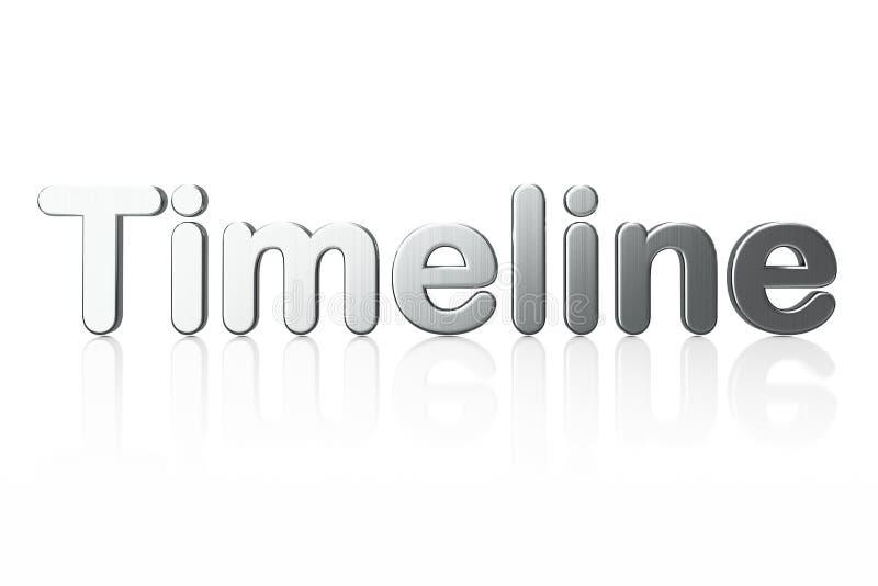 word timelines