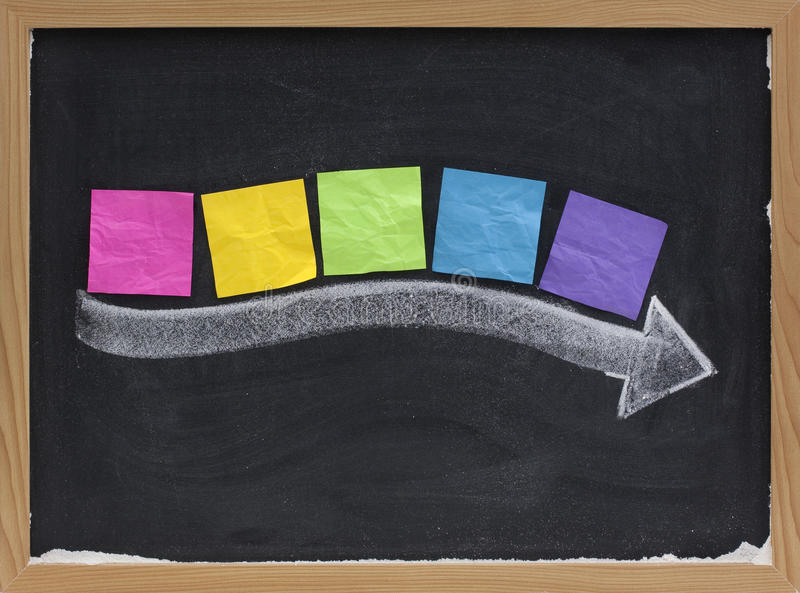 Timeline concept on blackboard. Timeline concept - blank colorful sticky notes along thick white chalk arrow on blackboard with copy space royalty free stock photography