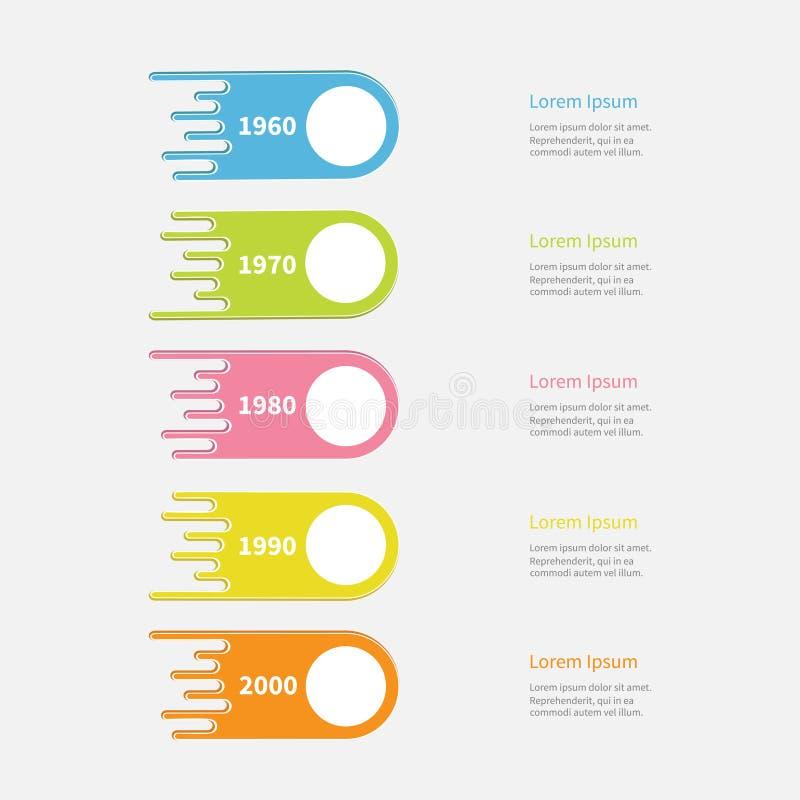 Timeline Infographic för fem moment Vertikal färgrik kometform med cirkeln mall Plan design Vit bakgrund vektor illustrationer
