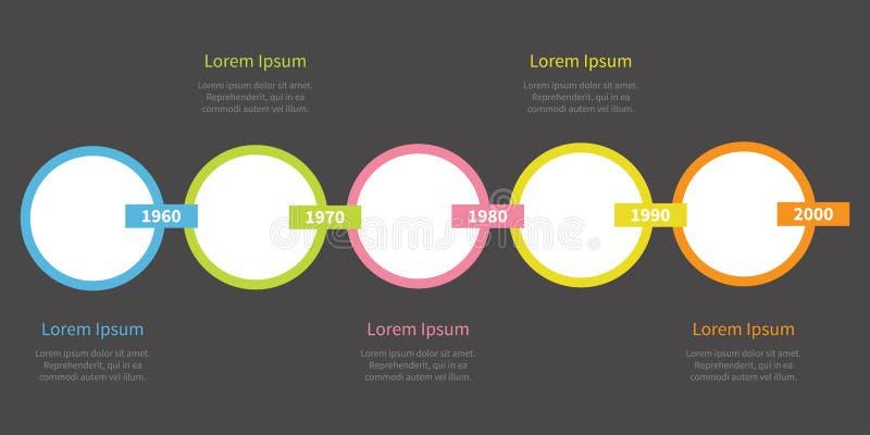 Timeline Infographic f?r fem moment F?rgrika runda cirklar och rektangelkedja mall Svart bakgrund isolerat Plan design vektor illustrationer
