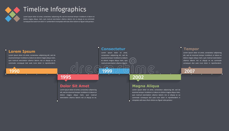Timeline Infographics. Template, flowchart, workflow or process infographics royalty free illustration