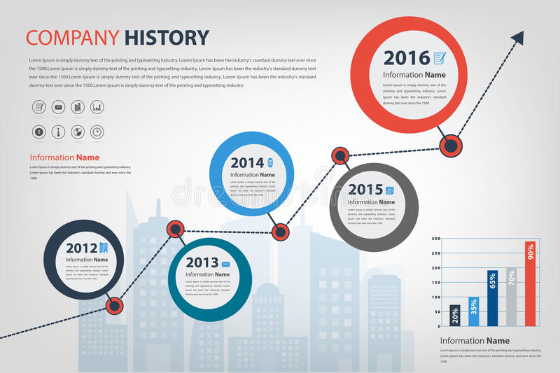 Timeline & milestone company history infographic. In vector style (eps10) presented in circle shape royalty free illustration