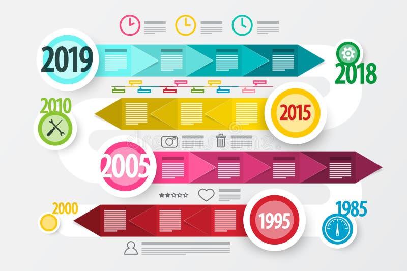 Timeline - teknologikretsschema stock illustrationer
